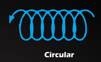 circular technique