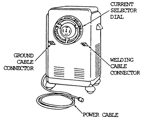 AC Welding Machine