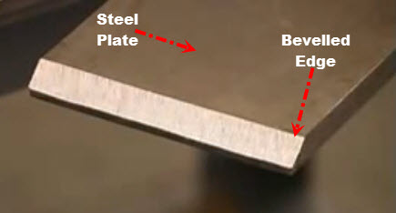 bevelled steel plate edge