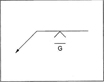 finish contour symbol