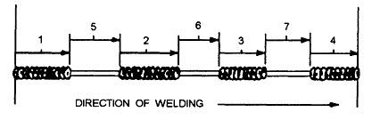 intermittent weld pattern