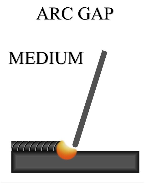 medium arc gap