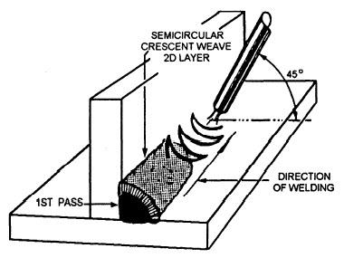welding rod weave diagram