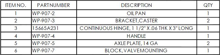 weldments list
