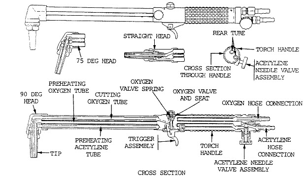 cutting torch diagram