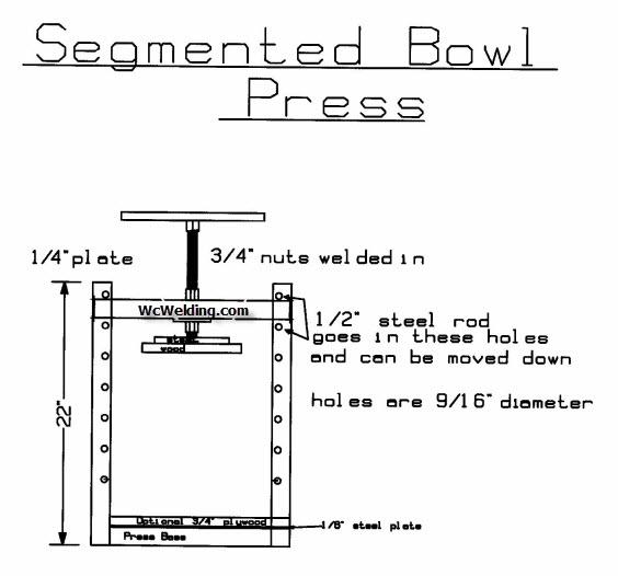bowl press