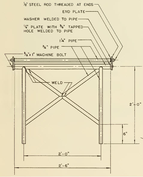 adjustable roller plans