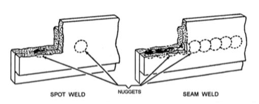 spot weld and seam weld