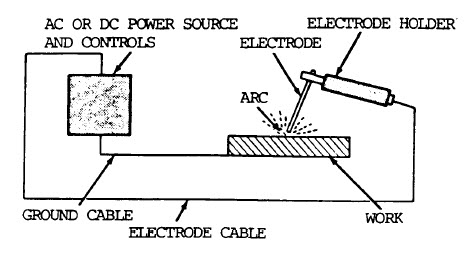 arc welding circuit