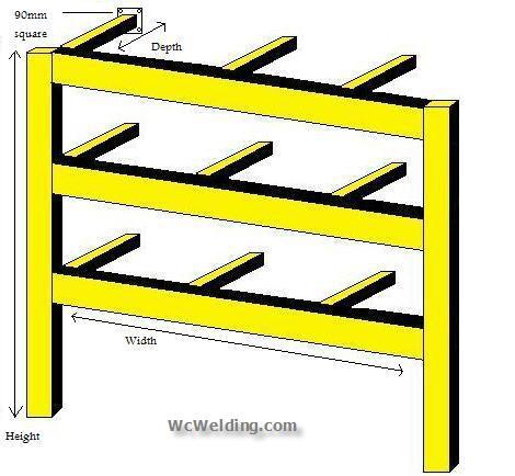 sc 1 st  WcWelding.com & Storage Rack Plans
