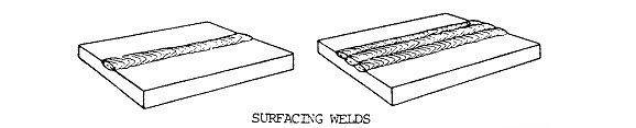 surfacing welds