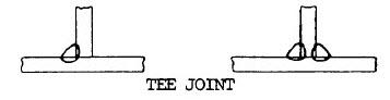 Tee Joint