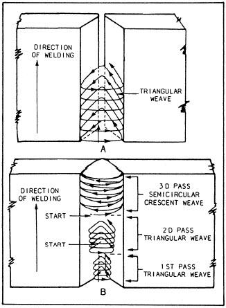 vertical butt weld