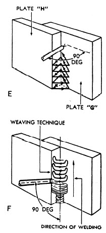 vertical lap weld