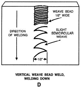 vertical down weave bead