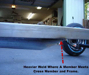 heavier weld