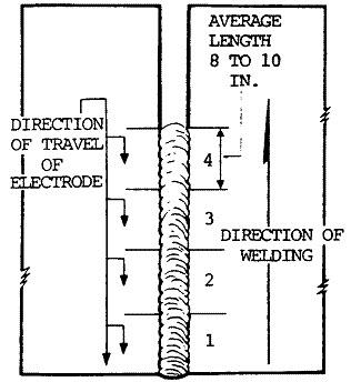 sheet metal backstep
