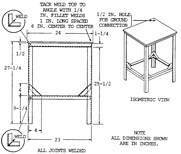 Welding table build for Free metal project plans