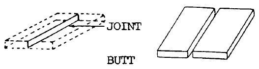 butt joint