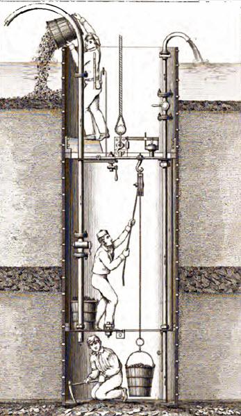 caisson construction