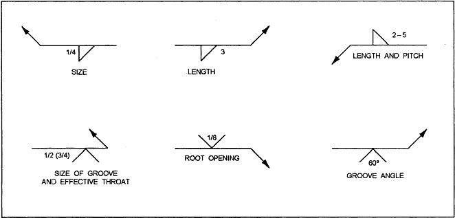 Welding Symbol Dimensions
