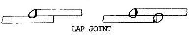 sheet metal lap joint