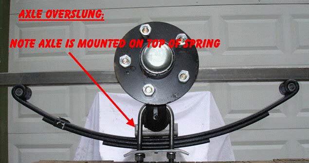 overslung trailer axle