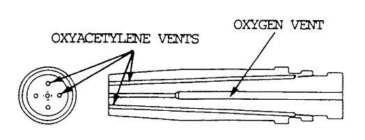 cutting torch tip diagram