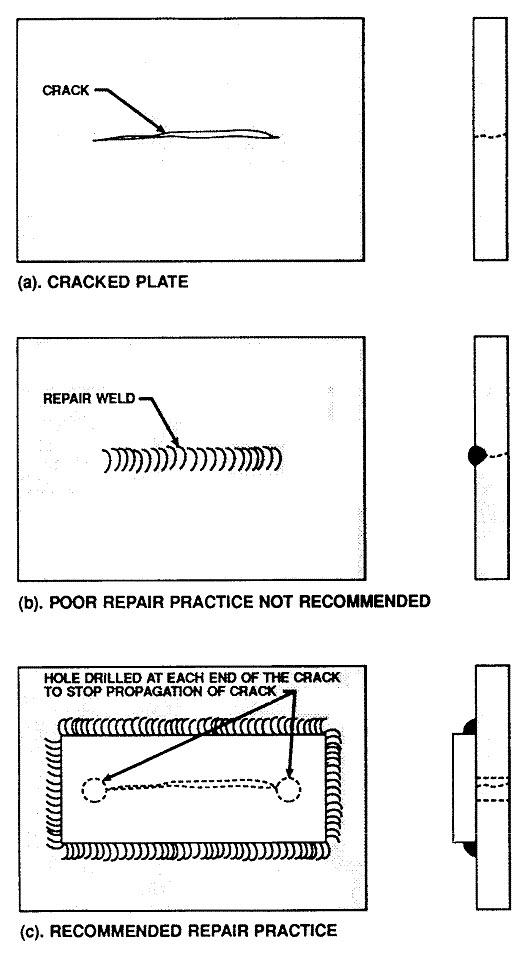 underwater patch repair
