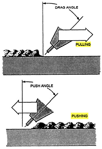 push versus pull welding