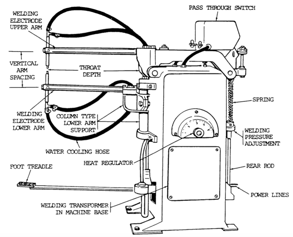 tig welding machine diagram