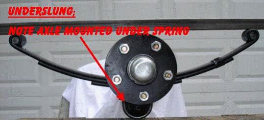 underslung axle