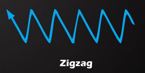 zigzag welding